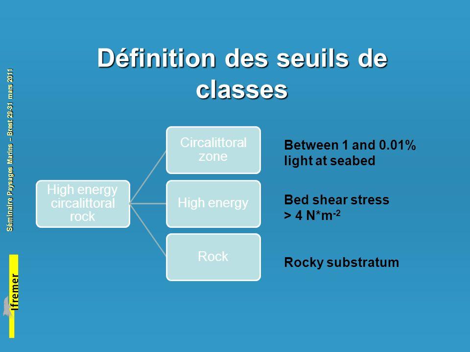 Définition des seuils de classes