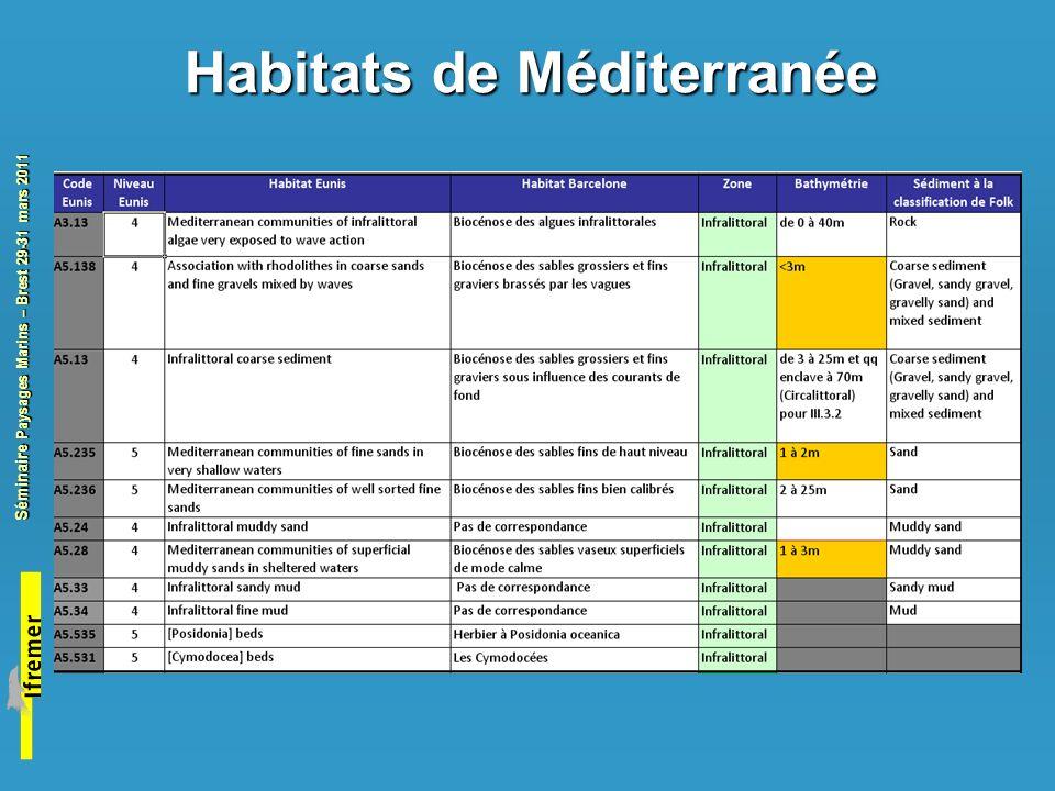 Habitats de Méditerranée