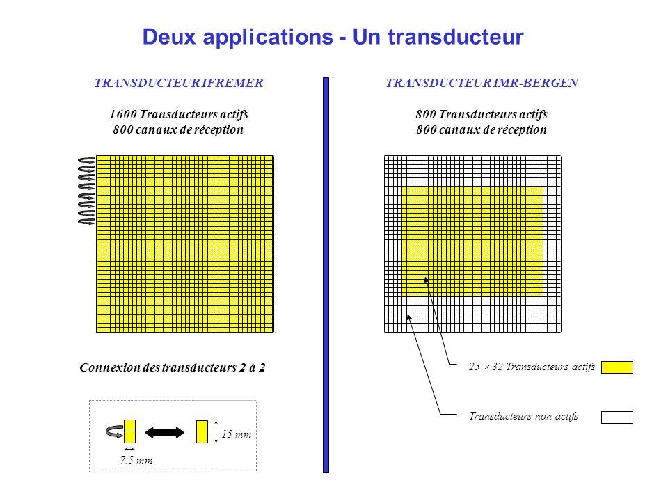 TRANSDUCTEUR IMR-BERGEN