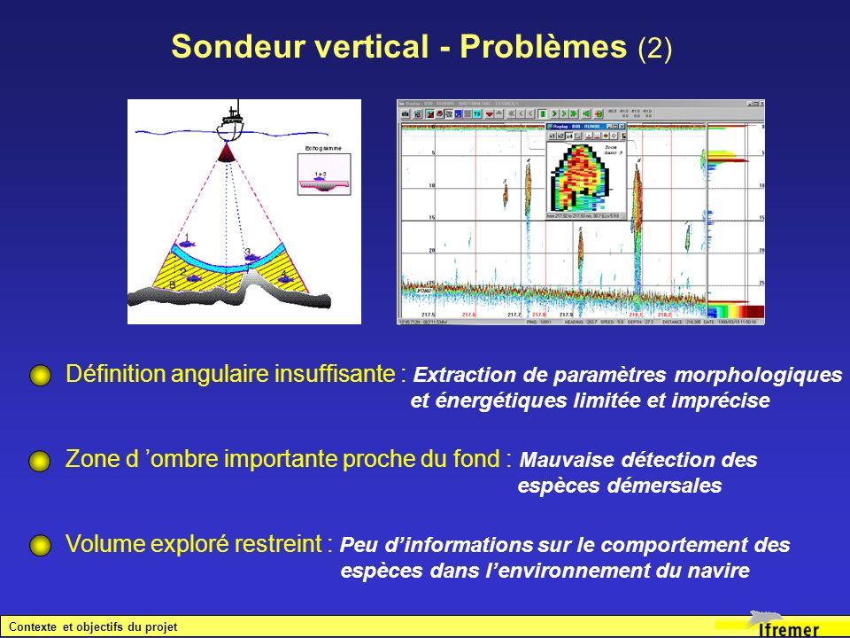 Sondeur vertical - Problèmes (2)