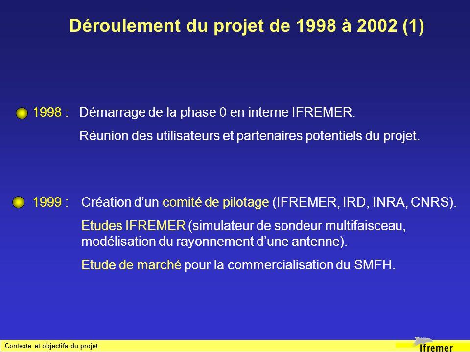 Déroulement du projet de 1998 à 2002 (1)
