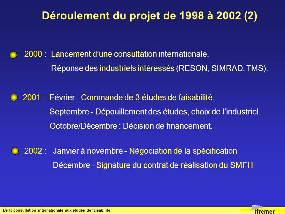 Déroulement du projet de 1998 à 2002 (2)