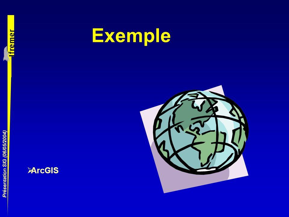 Exemple Présentation SIG (06/05/2004) ArcGIS