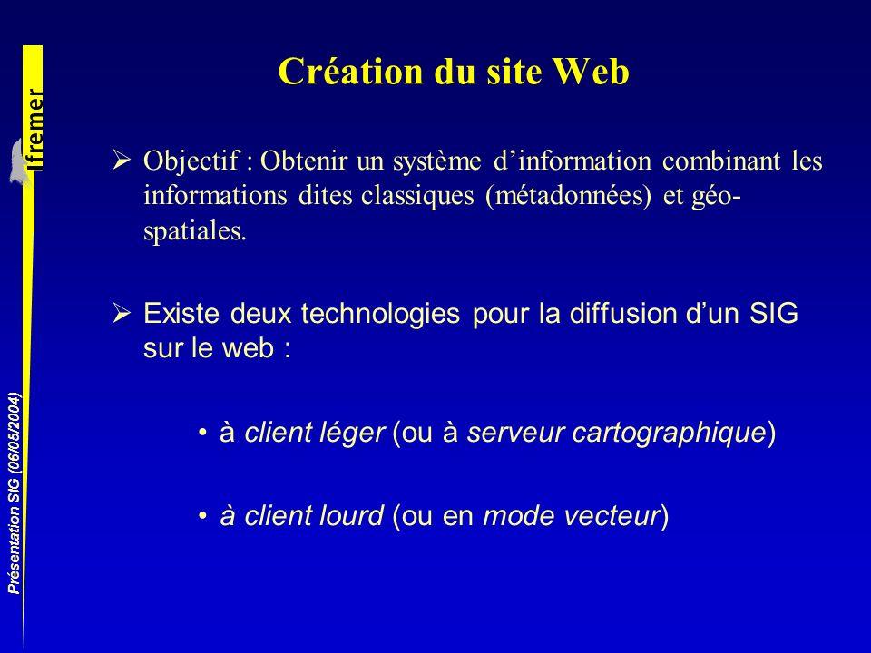 Création du site Web Objectif : Obtenir un système d'information combinant les informations dites classiques (métadonnées) et géo-spatiales.