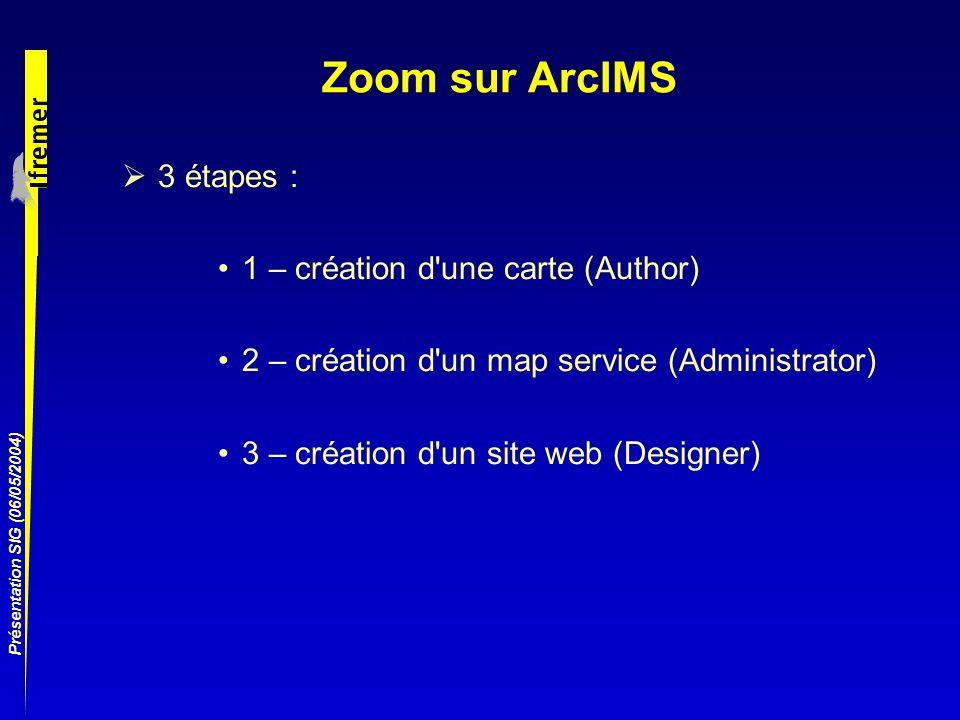 Zoom sur ArcIMS 3 étapes : 1 – création d une carte (Author)
