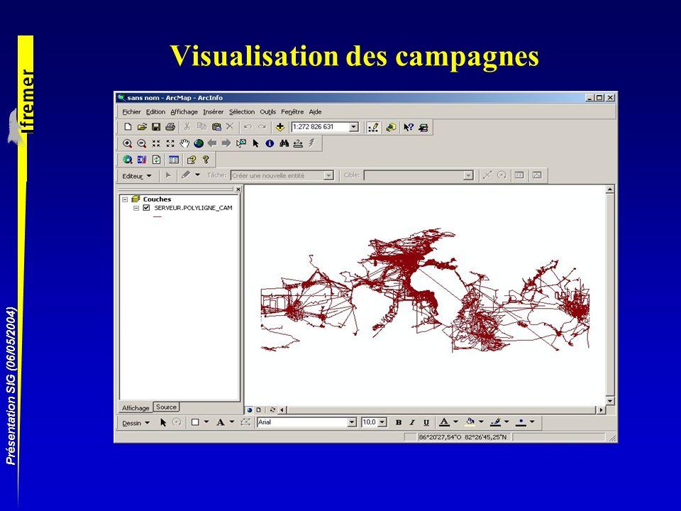 Visualisation des campagnes