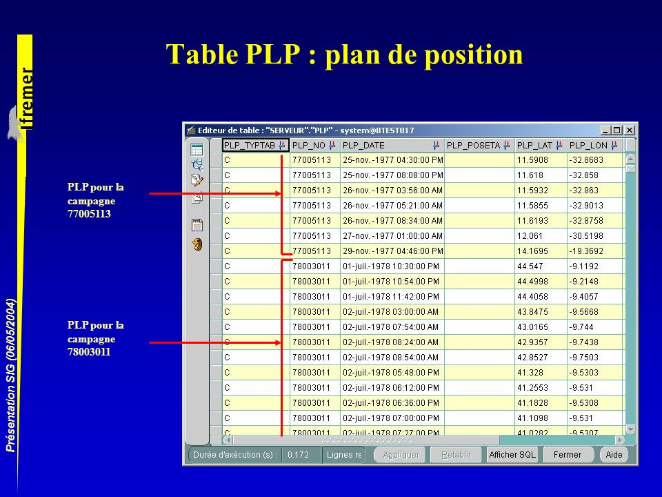 Table PLP : plan de position