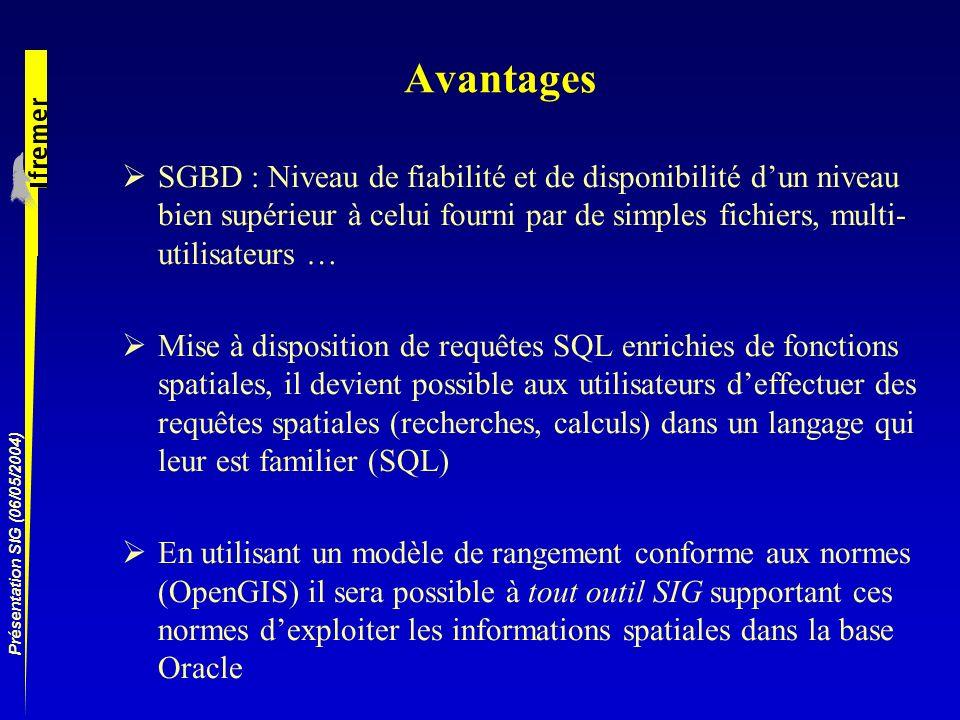 AvantagesSGBD : Niveau de fiabilité et de disponibilité d'un niveau bien supérieur à celui fourni par de simples fichiers, multi-utilisateurs …
