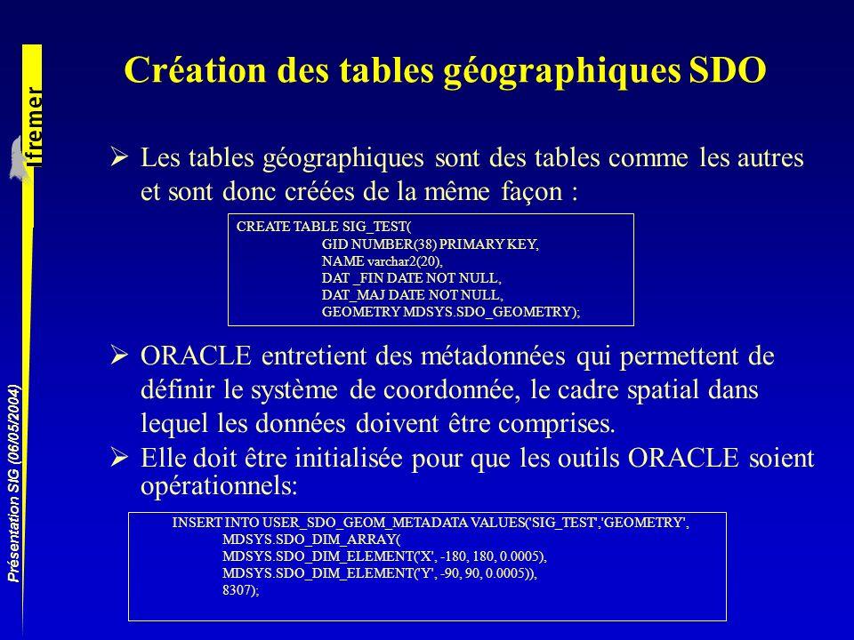 Création des tables géographiques SDO