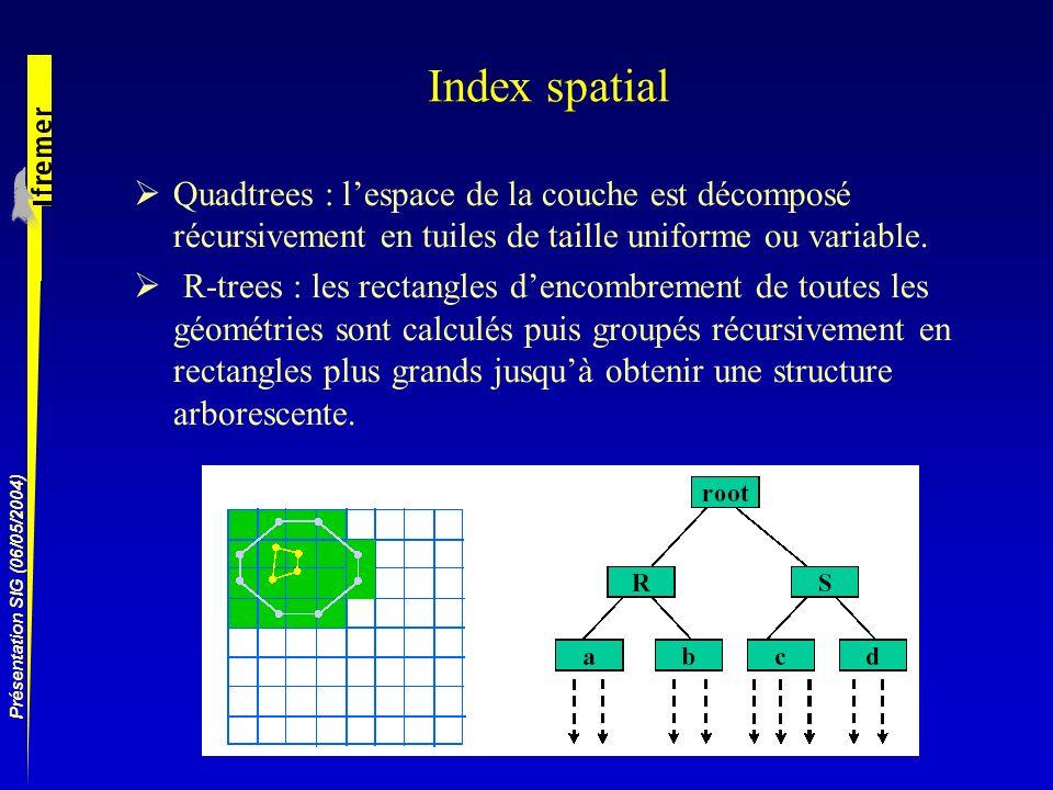 Index spatial Quadtrees : l'espace de la couche est décomposé récursivement en tuiles de taille uniforme ou variable.
