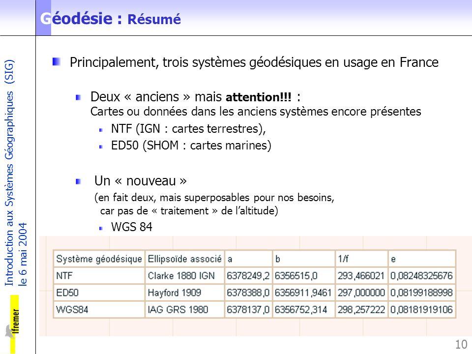 Géodésie : Résumé Principalement, trois systèmes géodésiques en usage en France.