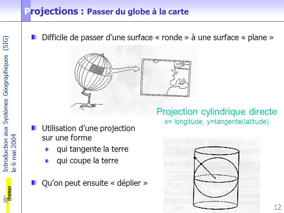 Projections : Passer du globe à la carte
