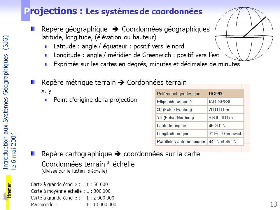 Projections : Les systèmes de coordonnées