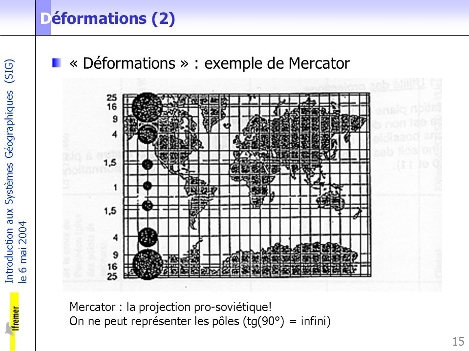 « Déformations » : exemple de Mercator