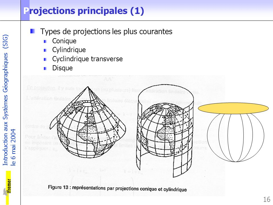 Projections principales (1)