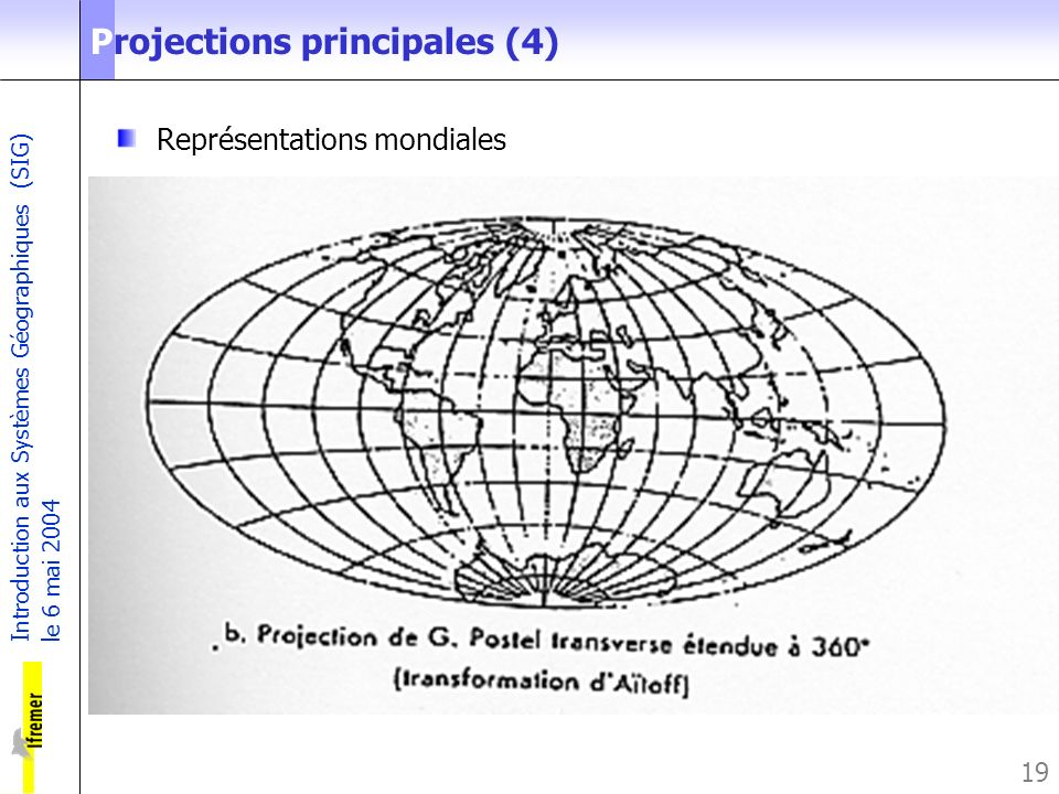 Projections principales (4)