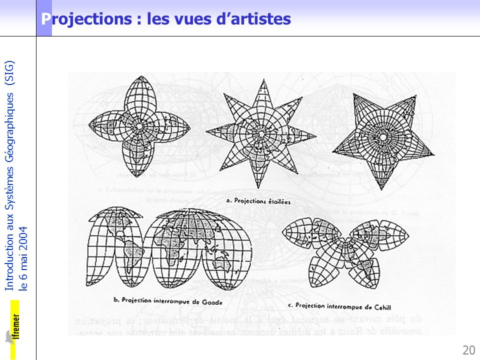 Projections : les vues d'artistes