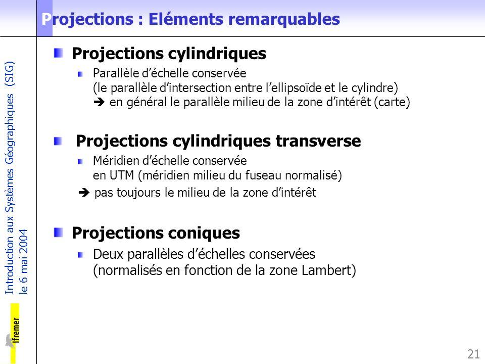 Projections : Eléments remarquables