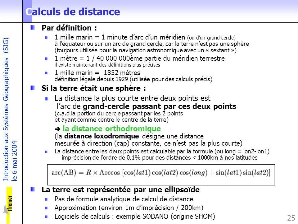 Calculs de distance Par définition : Si la terre était une sphère :