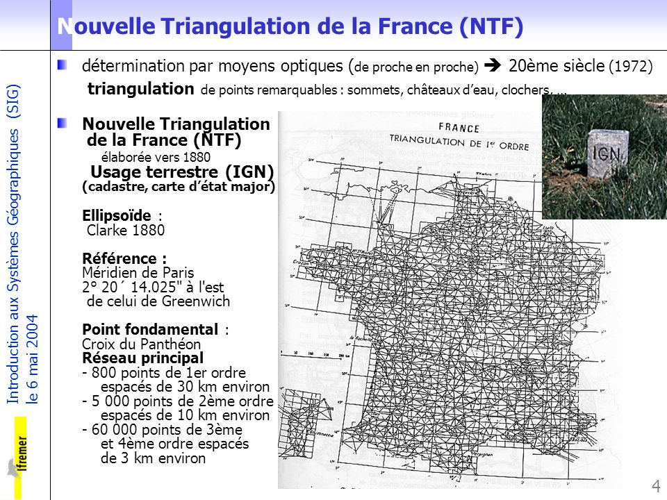 Nouvelle Triangulation de la France (NTF)