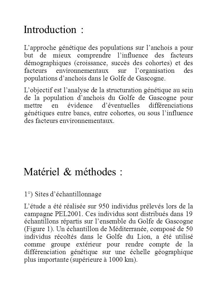 Introduction : Matériel & méthodes :