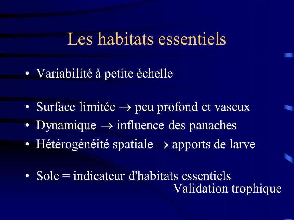 Les habitats essentiels
