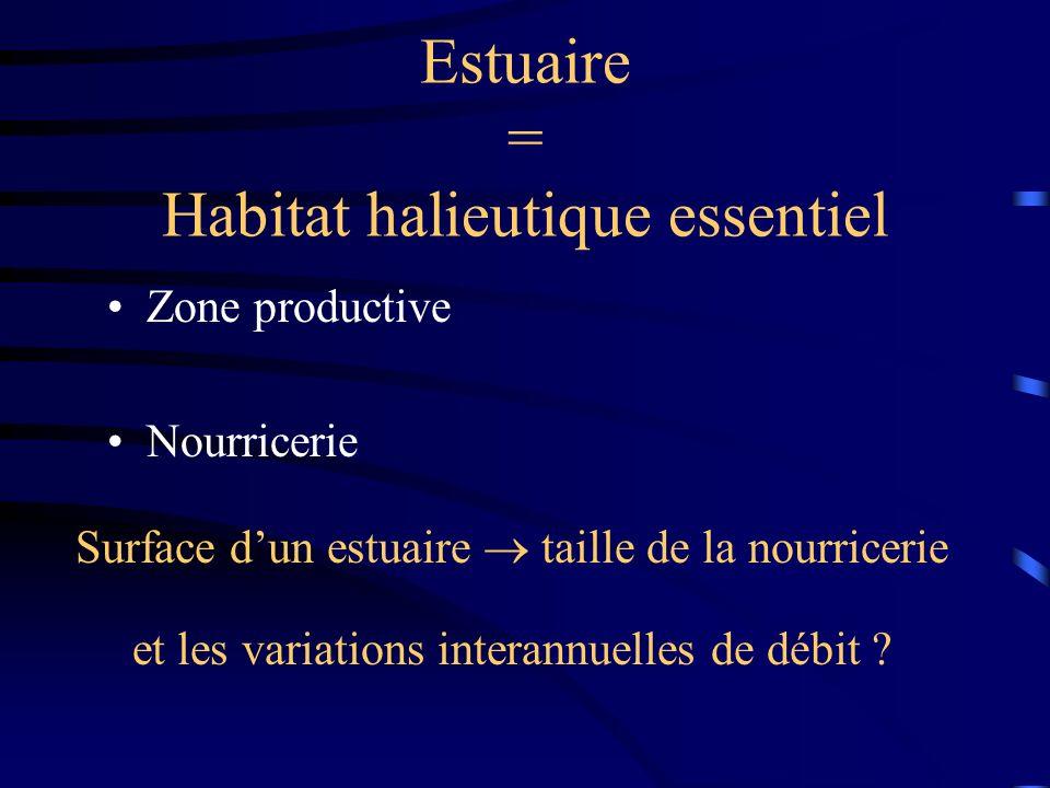 Estuaire = Habitat halieutique essentiel