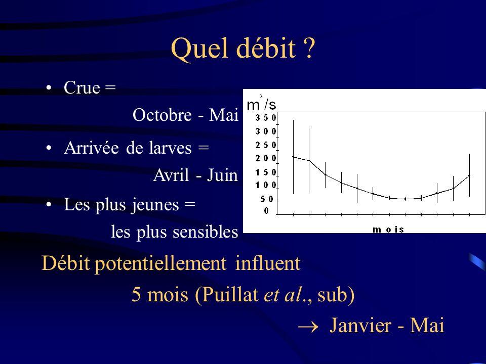 5 mois (Puillat et al., sub)
