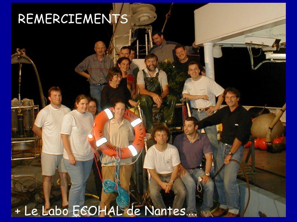REMERCIEMENTS + Le Labo ECOHAL de Nantes….