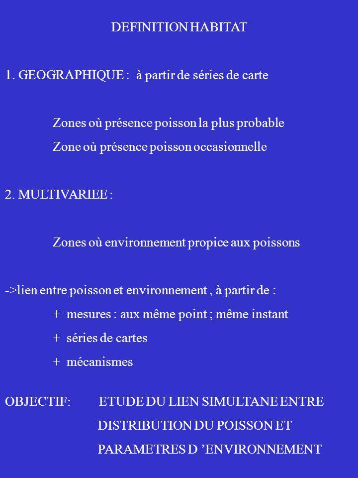 DEFINITION HABITAT 1. GEOGRAPHIQUE : à partir de séries de carte. Zones où présence poisson la plus probable.