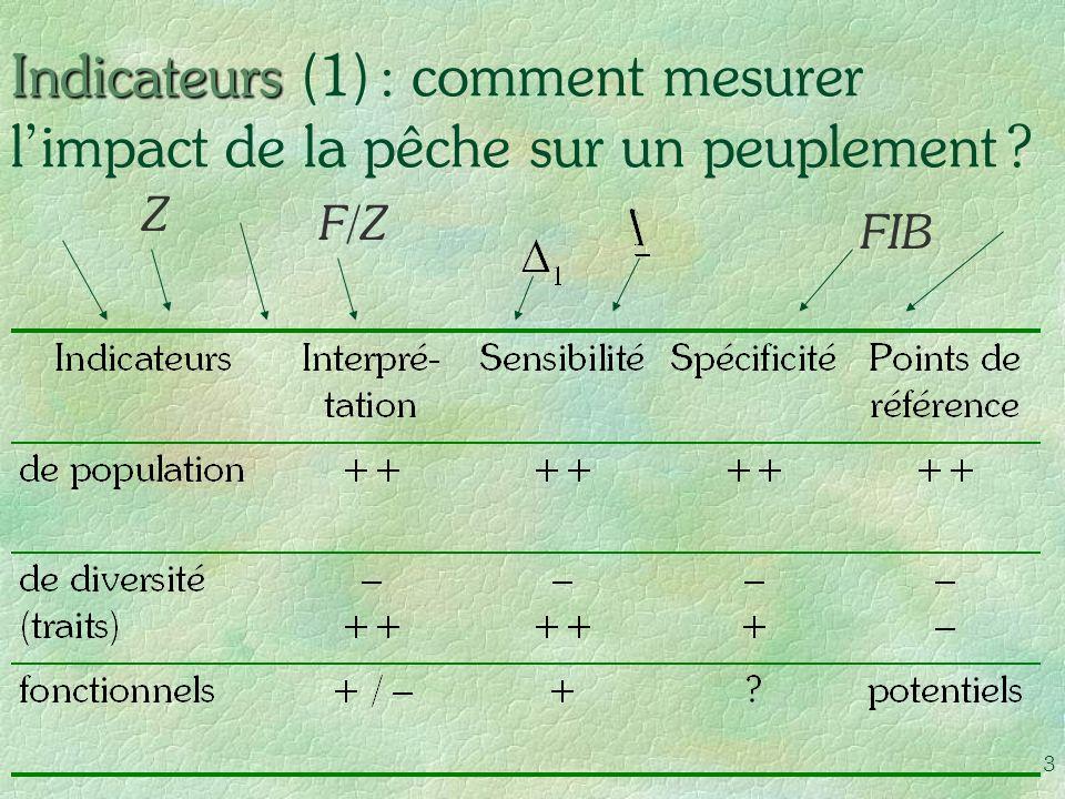 Indicateurs (1) : comment mesurer l'impact de la pêche sur un peuplement