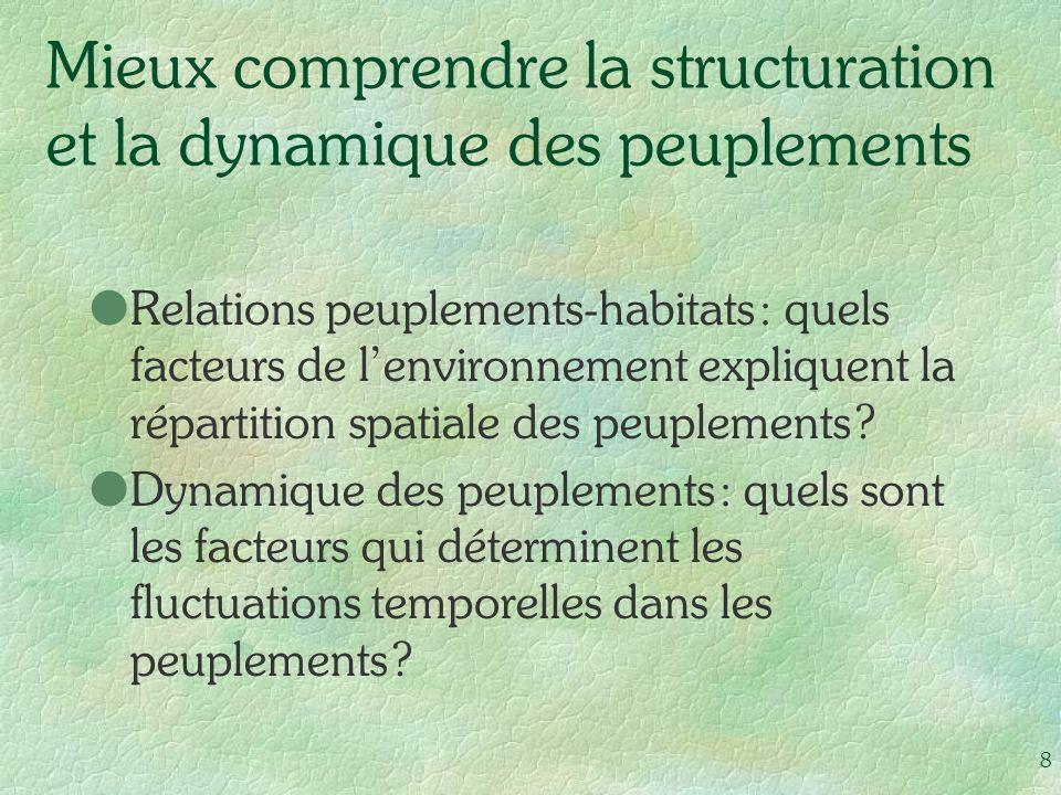 Mieux comprendre la structuration et la dynamique des peuplements