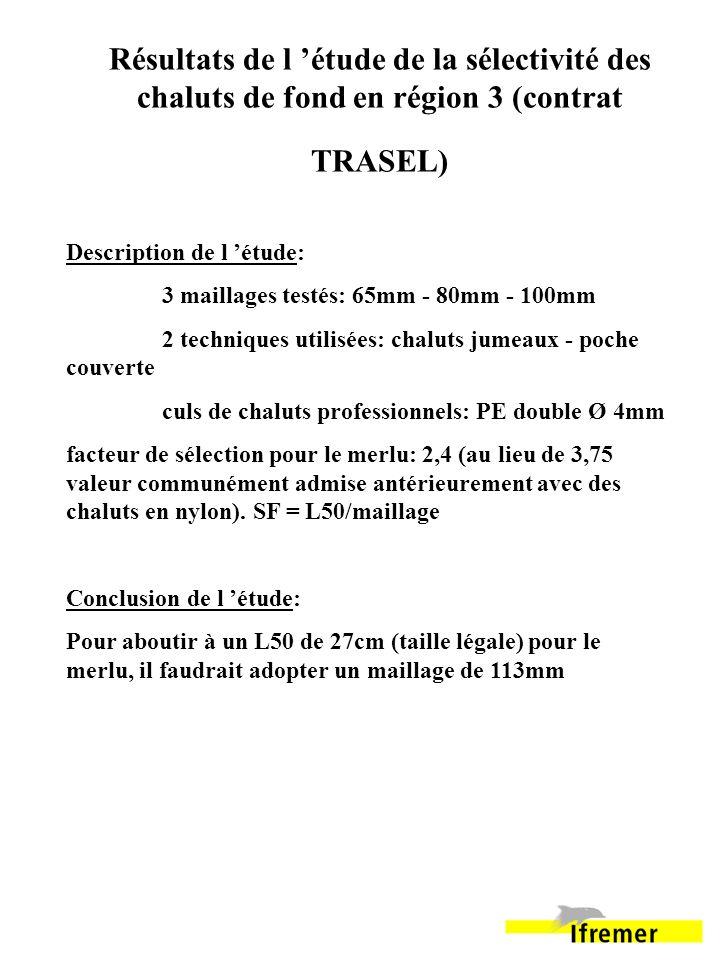 Résultats de l 'étude de la sélectivité des chaluts de fond en région 3 (contrat TRASEL)