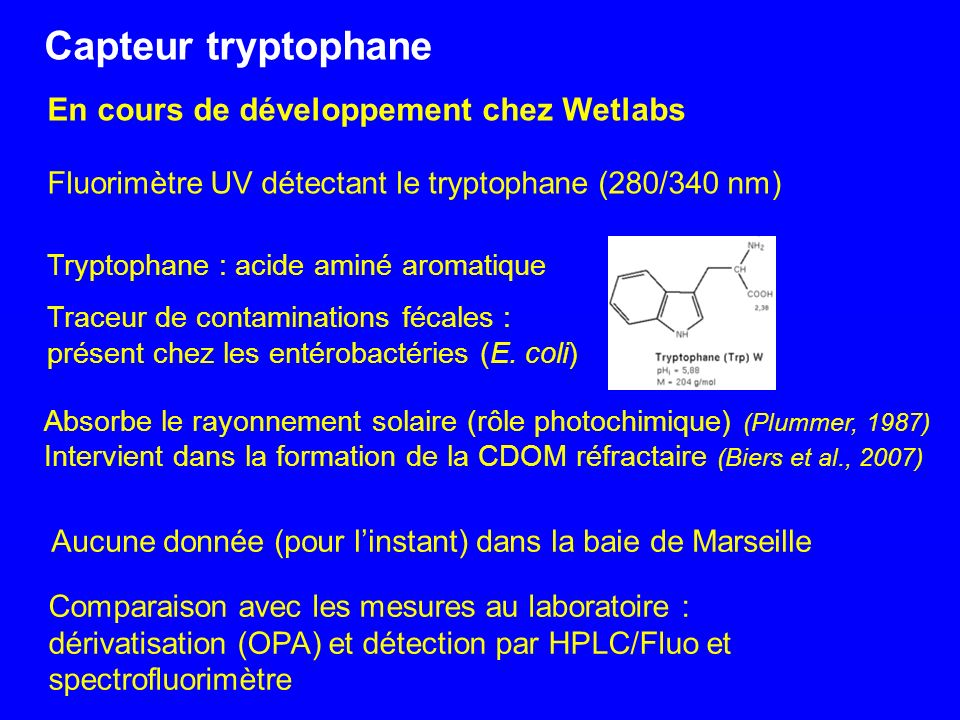 Capteur tryptophane En cours de développement chez Wetlabs