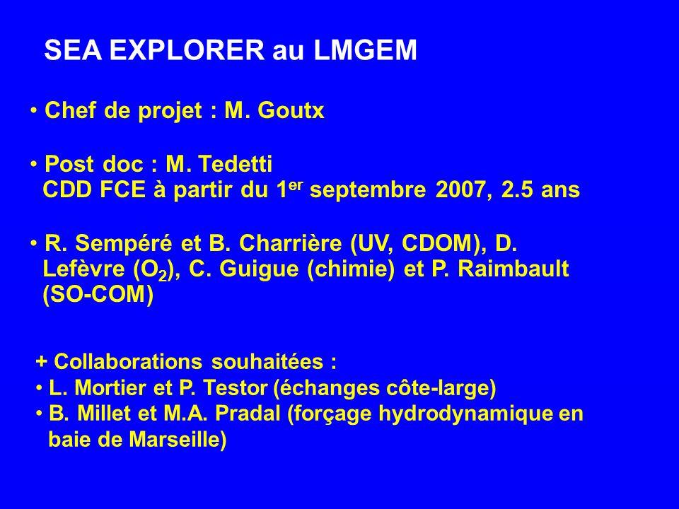 SEA EXPLORER au LMGEM Chef de projet : M. Goutx