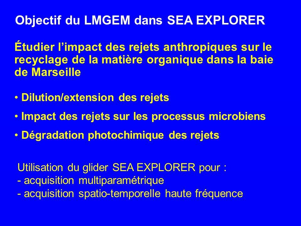 Objectif du LMGEM dans SEA EXPLORER