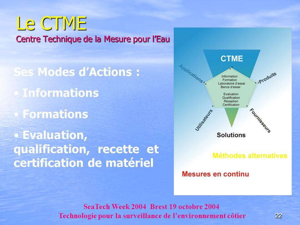 Le CTME Centre Technique de la Mesure pour l'Eau