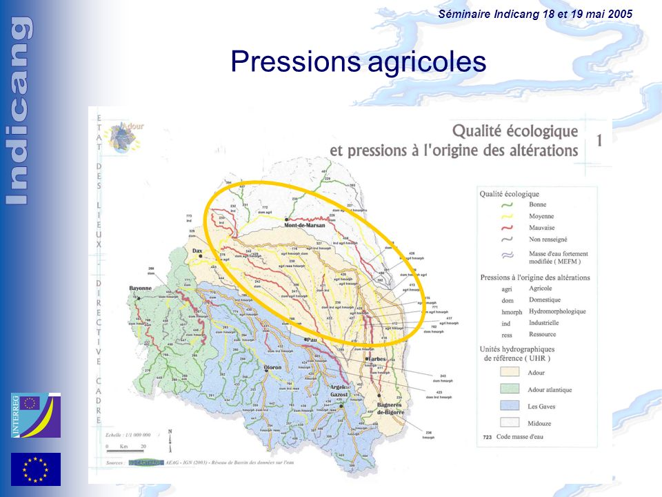 Pressions agricoles