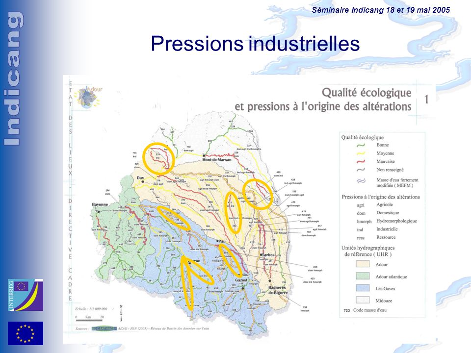 Pressions industrielles