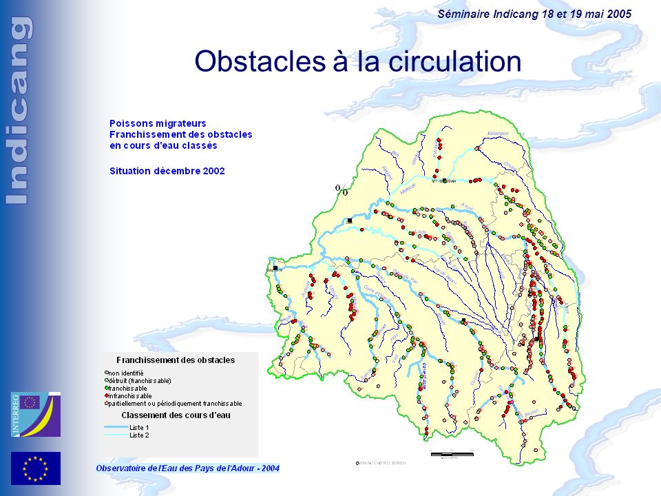 Obstacles à la circulation