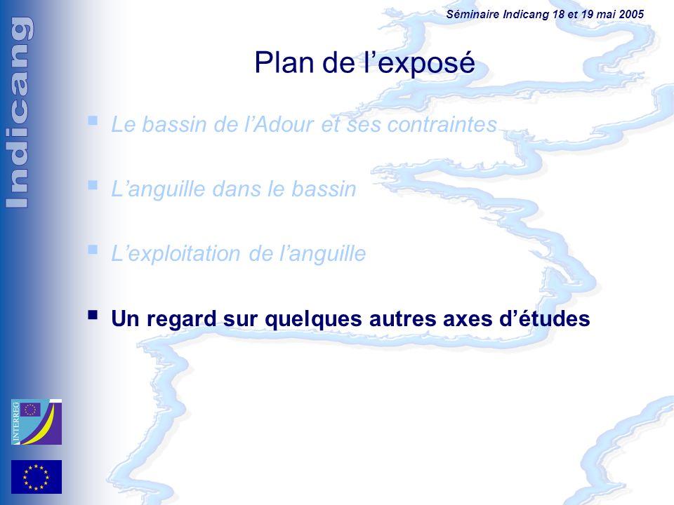 Plan de l'exposé Le bassin de l'Adour et ses contraintes