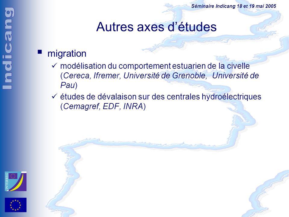 Autres axes d'études migration
