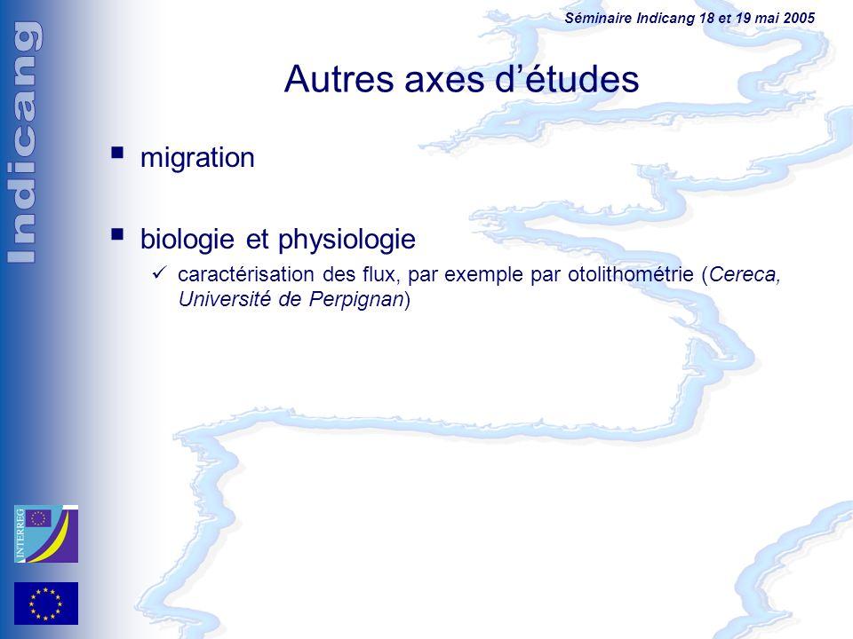 Autres axes d'études migration biologie et physiologie