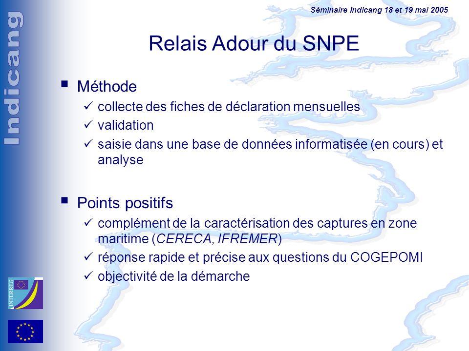 Relais Adour du SNPE Méthode Points positifs