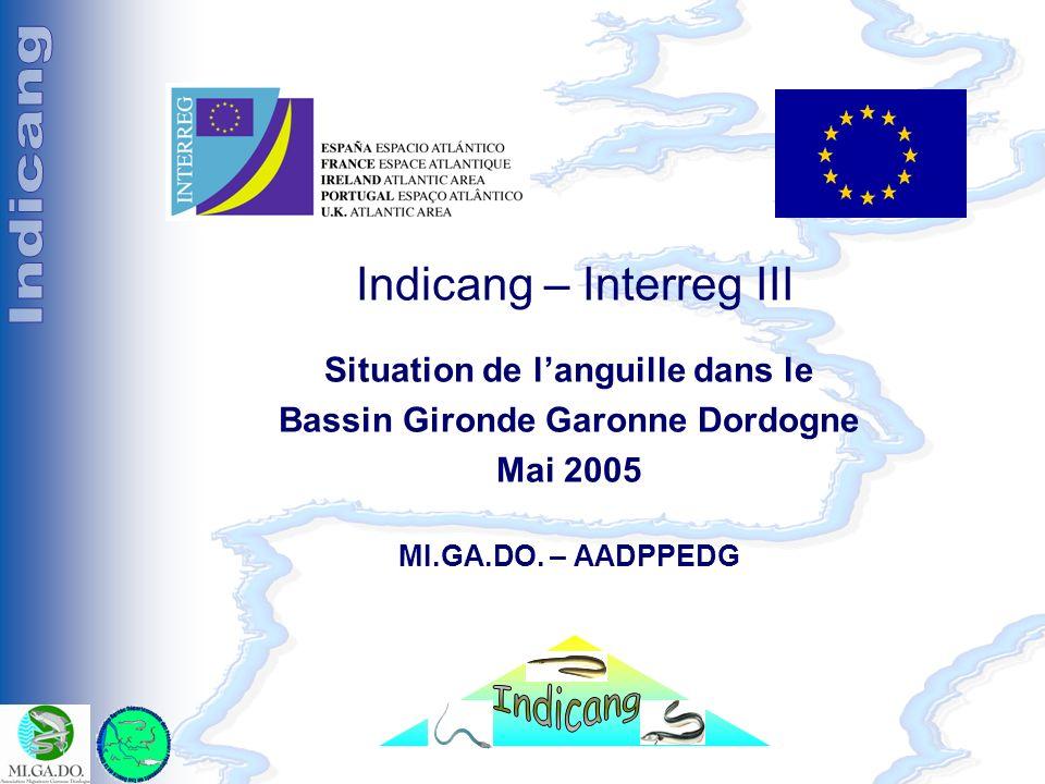 Indicang – Interreg III