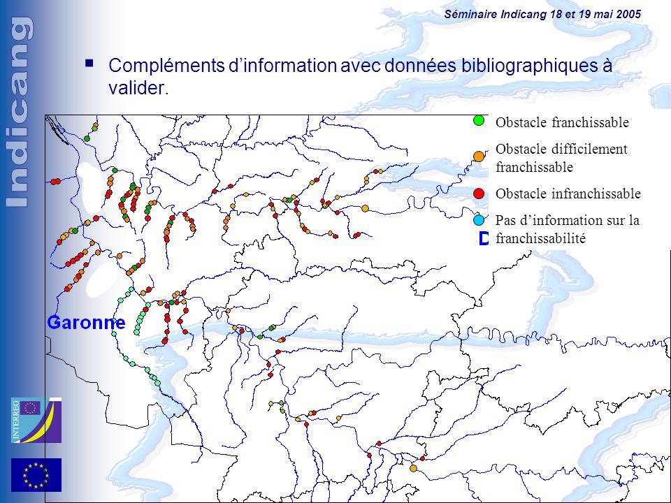 Compléments d'information avec données bibliographiques à valider.