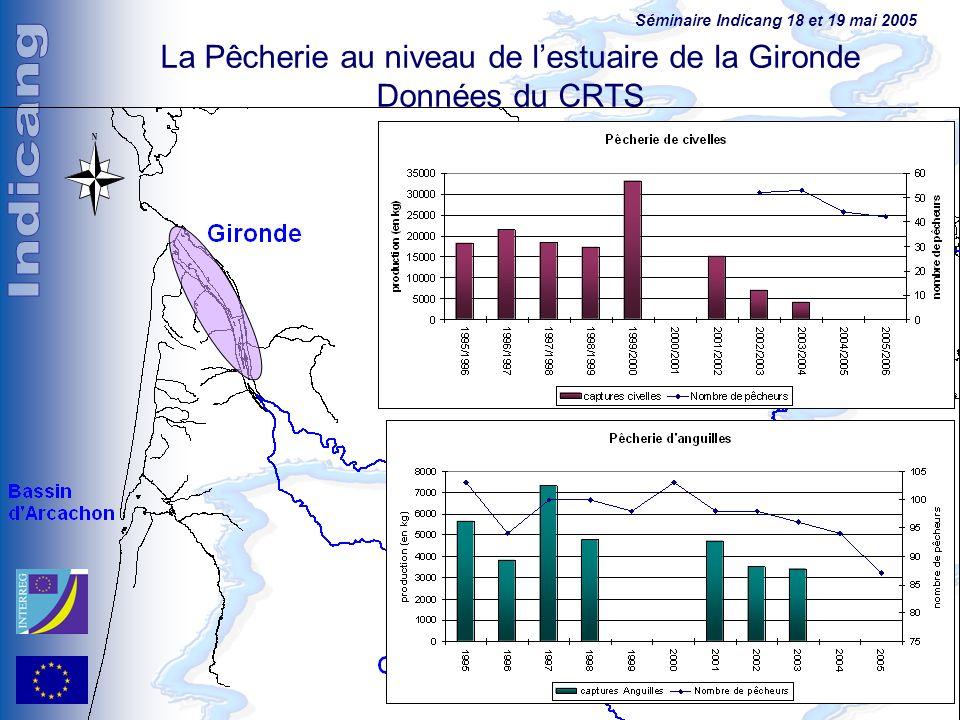 La Pêcherie au niveau de l'estuaire de la Gironde Données du CRTS
