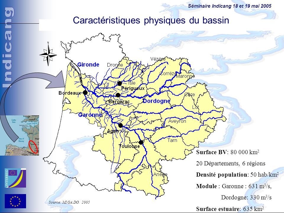 Caractéristiques physiques du bassin