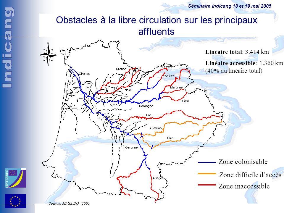 Obstacles à la libre circulation sur les principaux affluents