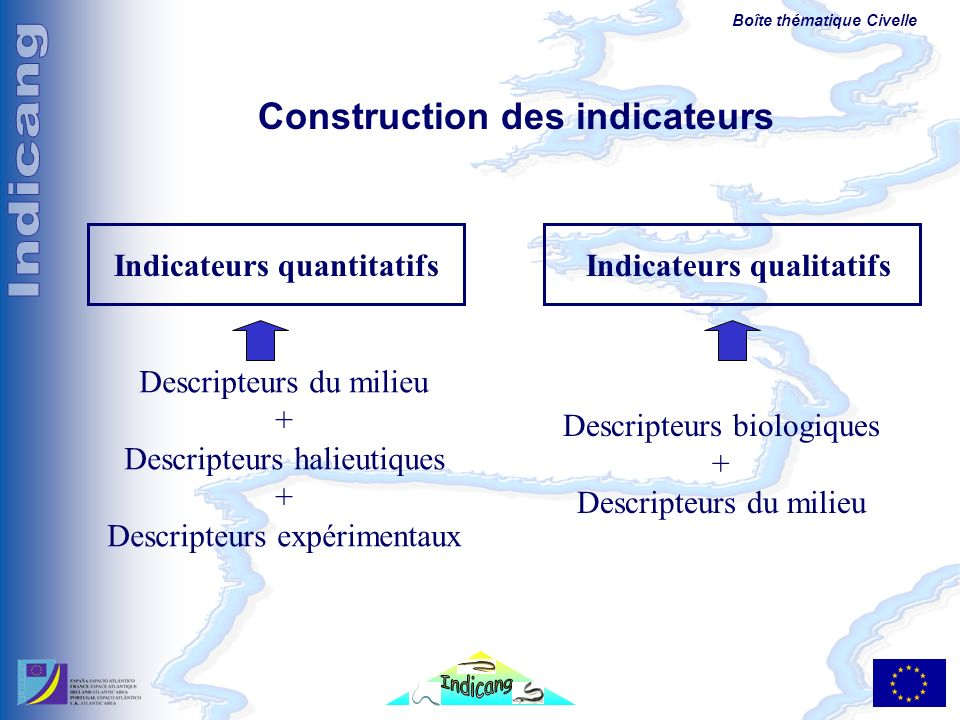Construction des indicateurs